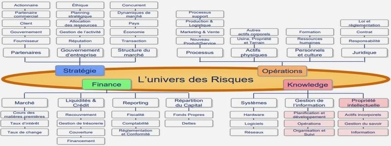 Catégorie: <span>Cours gratuit</span>