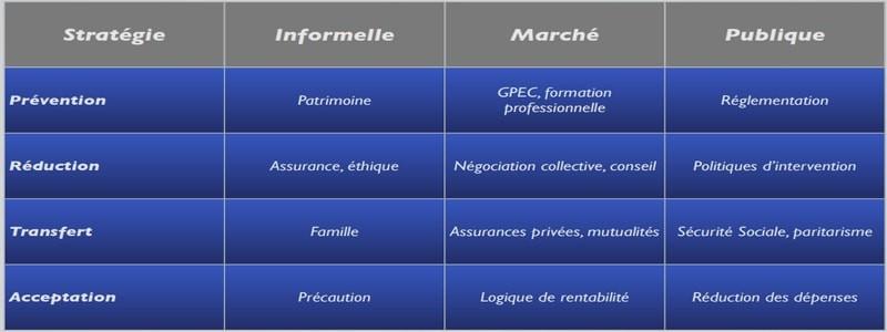 Catégorie: <span>Cours marketing stratégique</span>
